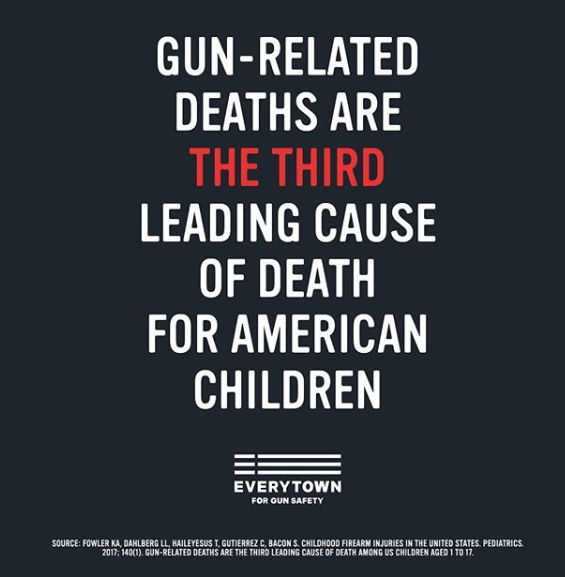 Gun Related Deaths Are The 3rd Leading Cause of Death for American Children