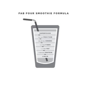 A roundup of my favorite Fab Four Smoothie recipes that will keep you full with a healthy combination of protein, fiber, fruit and greens. | www.grownupdish.com